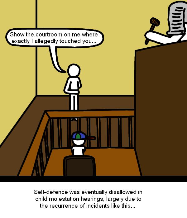 Molestation Self-Defence